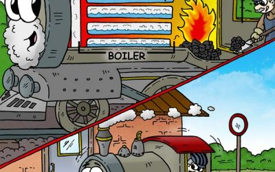 Learn about Steam Engines